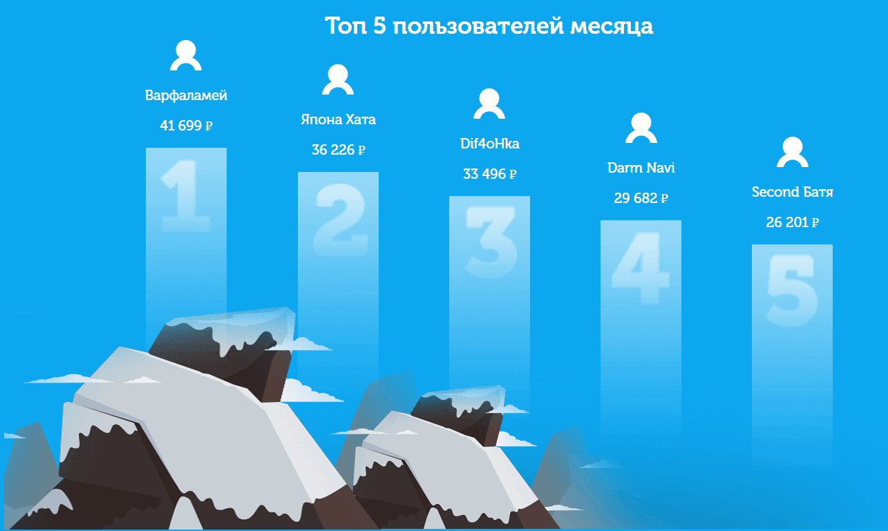top_5_users